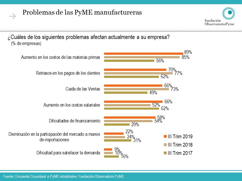Diapositiva34