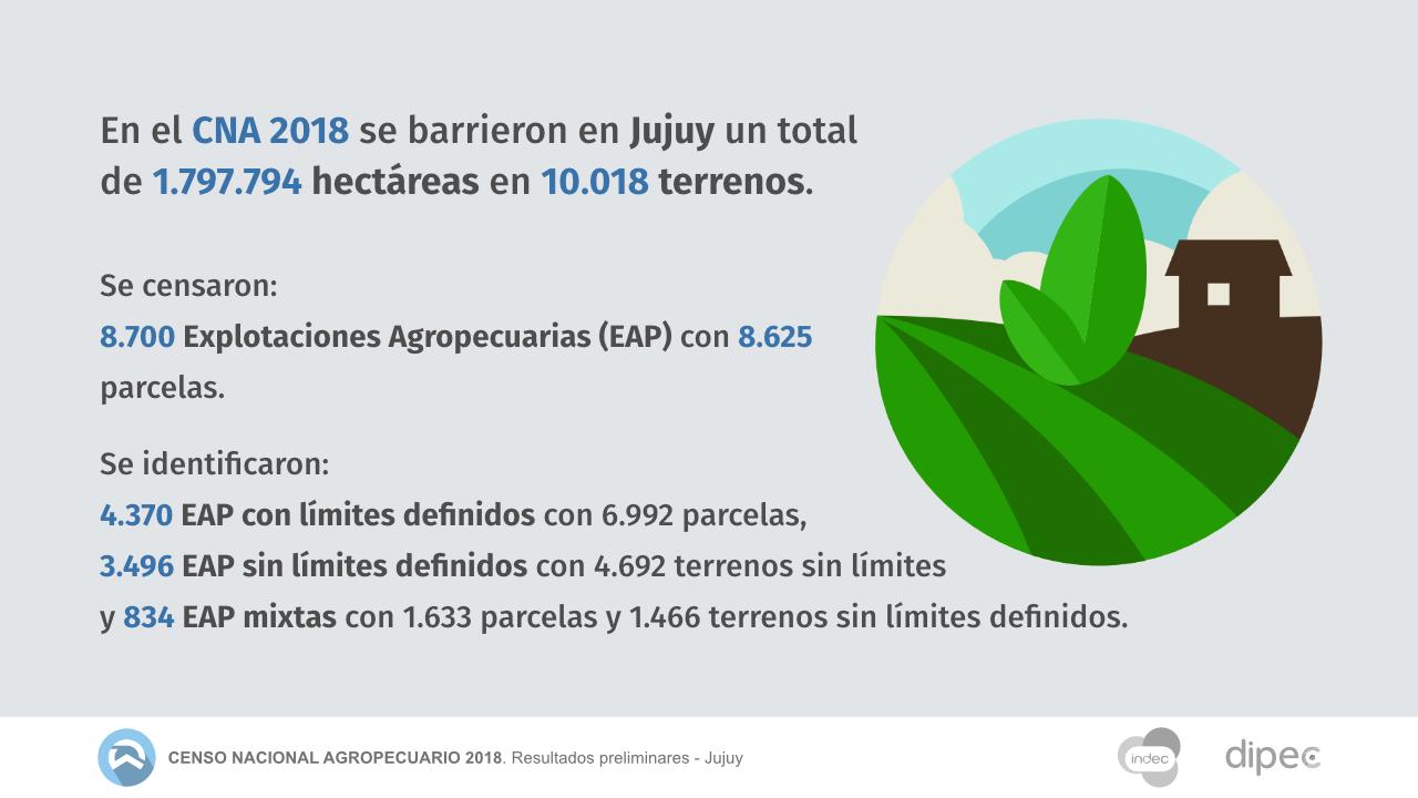 slides CNA2018_1