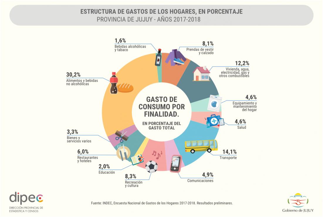 ENGHO ESTRUCTURA DE GASTOS POR FINALIDAD